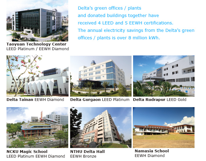Delta Electronics - Green Buildings